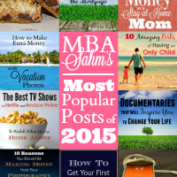 What a fabulous year 2015 was! Thanks so much to all of my fabulous readers for picking these posts as their favorites!